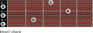 Emin7 for guitar on frets 0, 2, 0, 4, 0, 3