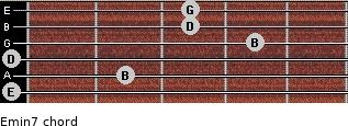 Emin7 for guitar on frets 0, 2, 0, 4, 3, 3
