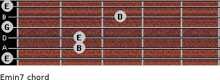 Emin7 for guitar on frets 0, 2, 2, 0, 3, 0