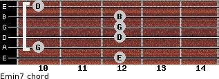 Emin7 for guitar on frets 12, 10, 12, 12, 12, 10