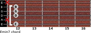 Emin7 for guitar on frets 12, x, 12, 12, 12, x