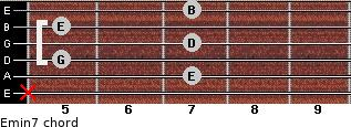 Emin7 for guitar on frets x, 7, 5, 7, 5, 7