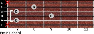 Emin7 for guitar on frets x, 7, 9, 7, 8, x