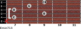 Emin7/13 for guitar on frets x, 7, 9, 7, 8, 9