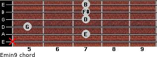 Emin9 for guitar on frets x, 7, 5, 7, 7, 7