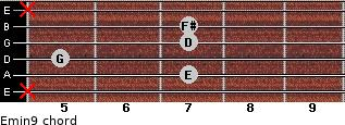 Emin9 for guitar on frets x, 7, 5, 7, 7, x