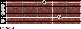 Eminor13 for guitar on frets 0, 4, 0, 0, 0, 3