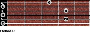 Eminor13 for guitar on frets 0, 4, 0, 4, 0, 3