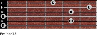 Eminor13 for guitar on frets 0, 4, 0, 4, 5, 3