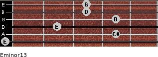 Eminor13 for guitar on frets 0, 4, 2, 4, 3, 3