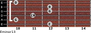 Eminor13 for guitar on frets 12, 10, 11, 12, 12, 10
