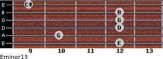 Eminor13 for guitar on frets 12, 10, 12, 12, 12, 9