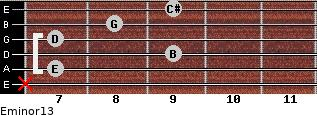 Eminor13 for guitar on frets x, 7, 9, 7, 8, 9