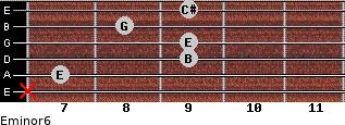 Eminor6 for guitar on frets x, 7, 9, 9, 8, 9