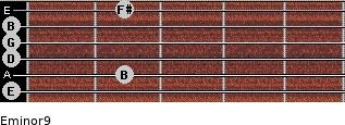 Eminor9 for guitar on frets 0, 2, 0, 0, 0, 2