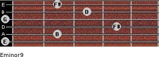 Eminor9 for guitar on frets 0, 2, 4, 0, 3, 2