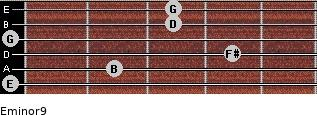 Eminor9 for guitar on frets 0, 2, 4, 0, 3, 3