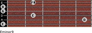 Eminor9 for guitar on frets 0, 5, 2, 0, 0, 2