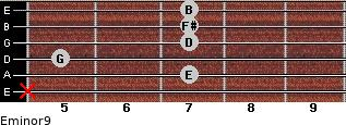Eminor9 for guitar on frets x, 7, 5, 7, 7, 7