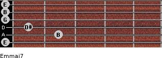 Em(maj7) for guitar on frets 0, 2, 1, 0, 0, 0