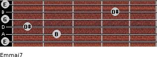 Em(maj7) for guitar on frets 0, 2, 1, 0, 4, 0
