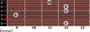 Em(maj7) for guitar on frets 12, x, 9, 12, 12, 11