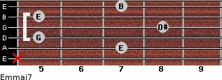 Em(maj7) for guitar on frets x, 7, 5, 8, 5, 7