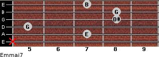 Em(maj7) for guitar on frets x, 7, 5, 8, 8, 7