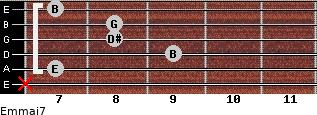 Em(maj7) for guitar on frets x, 7, 9, 8, 8, 7