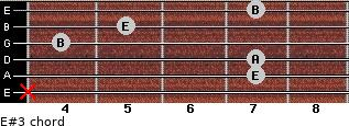 E#3 for guitar on frets x, 7, 7, 4, 5, 7