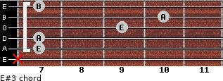E#3 for guitar on frets x, 7, 7, 9, 10, 7