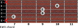 E#3 for guitar on frets x, 7, 9, 9, 10, x