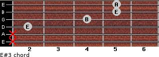 E#3 for guitar on frets x, x, 2, 4, 5, 5