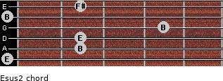 Esus2 for guitar on frets 0, 2, 2, 4, 0, 2