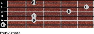 Esus2 for guitar on frets 0, 2, 2, 4, 5, 2