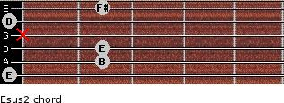 Esus2 for guitar on frets 0, 2, 2, x, 0, 2