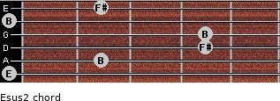 Esus2 for guitar on frets 0, 2, 4, 4, 0, 2