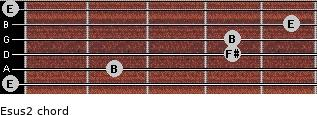 Esus2 for guitar on frets 0, 2, 4, 4, 5, 0