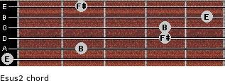 Esus2 for guitar on frets 0, 2, 4, 4, 5, 2