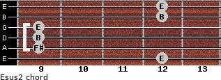 Esus2 for guitar on frets 12, 9, 9, 9, 12, 12