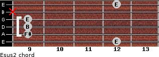 Esus2 for guitar on frets 12, 9, 9, 9, x, 12