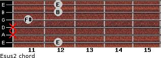 Esus2 for guitar on frets 12, x, x, 11, 12, 12