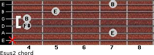 Esus2 for guitar on frets x, 7, 4, 4, 5, 7