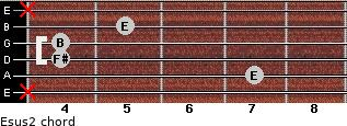 Esus2 for guitar on frets x, 7, 4, 4, 5, x