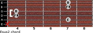 Esus2 for guitar on frets x, 7, 4, 4, 7, 7