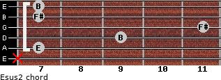 Esus2 for guitar on frets x, 7, 9, 11, 7, 7