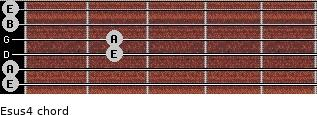 Esus4 for guitar on frets 0, 0, 2, 2, 0, 0