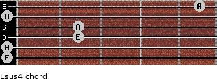 Esus4 for guitar on frets 0, 0, 2, 2, 0, 5