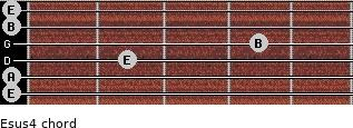 Esus4 for guitar on frets 0, 0, 2, 4, 0, 0