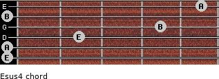 Esus4 for guitar on frets 0, 0, 2, 4, 0, 5
